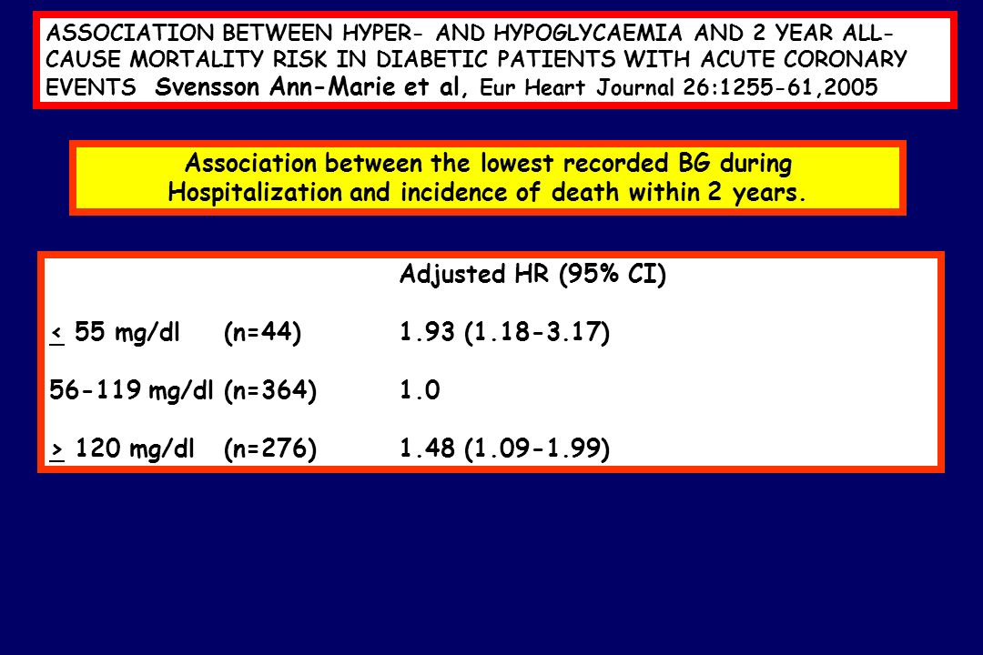 ASSOCIATION BETWEEN HYPER- AND HYPOGLYCAEMIA AND 2 YEAR ALL- CAUSE MORTALITY RISK IN DIABETIC PATIENTS WITH ACUTE CORONARY EVENTS Svensson Ann-Marie e