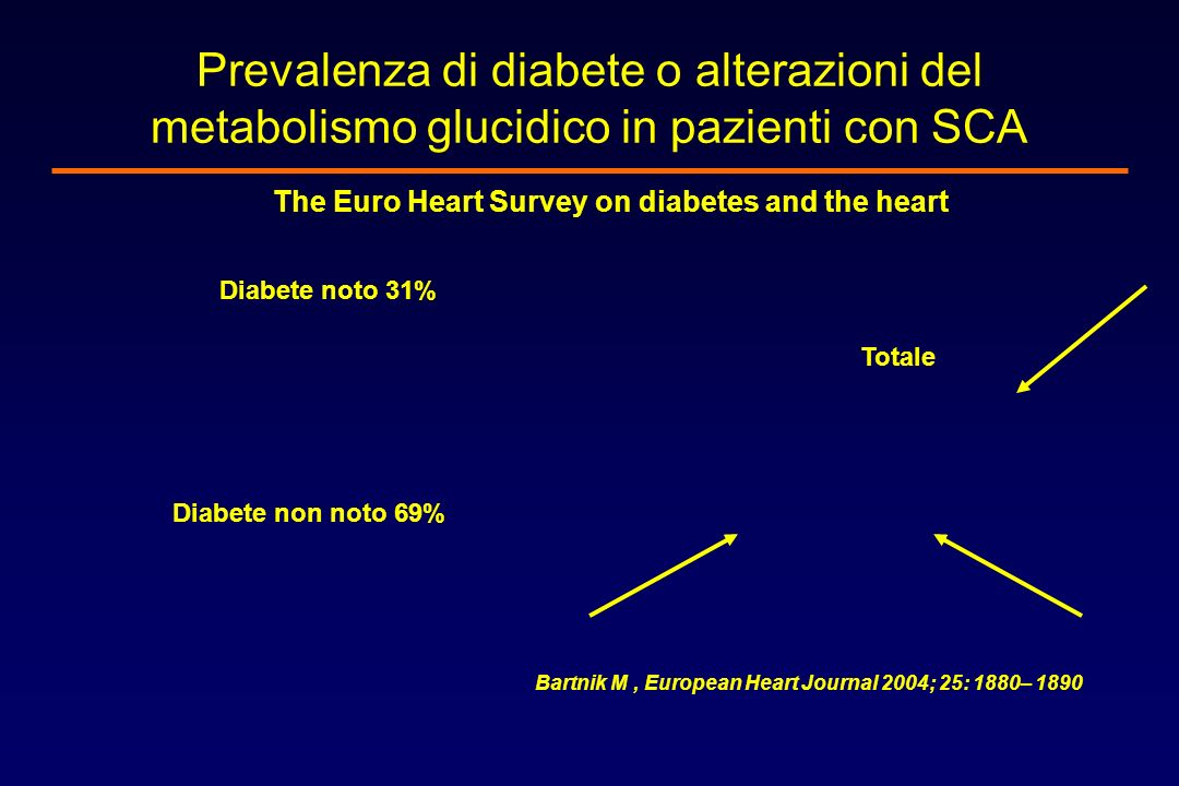 LA POSIZIONE DELLA CARDIOLOGIA USA Compelling evidence for tight glucose control in patients in the intensive care unit (…) supports the importance of intensive insulin therapy to achieve a normal blood glucose level in critically ill patients ACC/AHA Guidelines for the Management of Patients With ST-Elevation Myocardial InfarctionExecutive Summary.