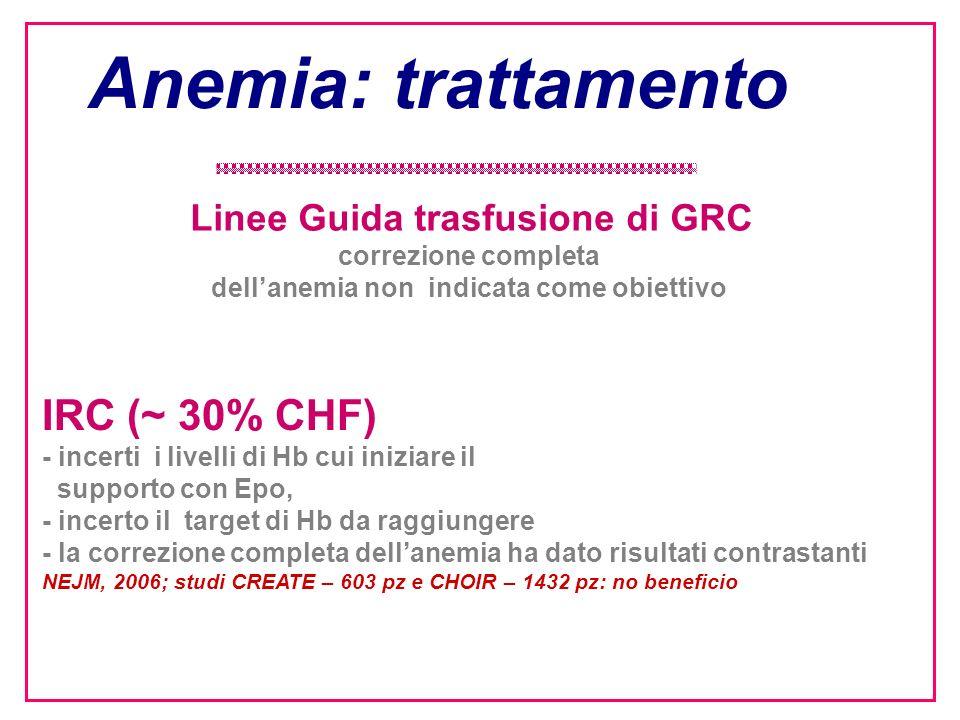 Anemia: trattamento Linee Guida trasfusione di GRC correzione completa dellanemia non indicata come obiettivo IRC (~ 30% CHF) - incerti i livelli di H
