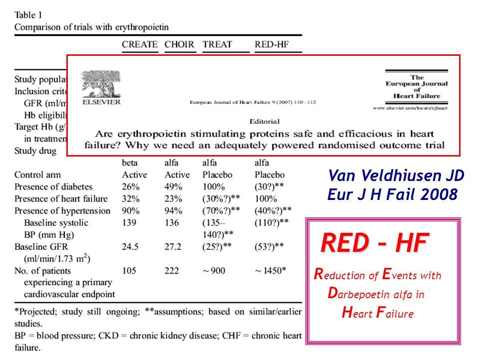 Van Veldhiusen JD Eur J H Fail 2008 RED – HF R eduction of E vents with D arbepoetin alfa in H eart F ailure