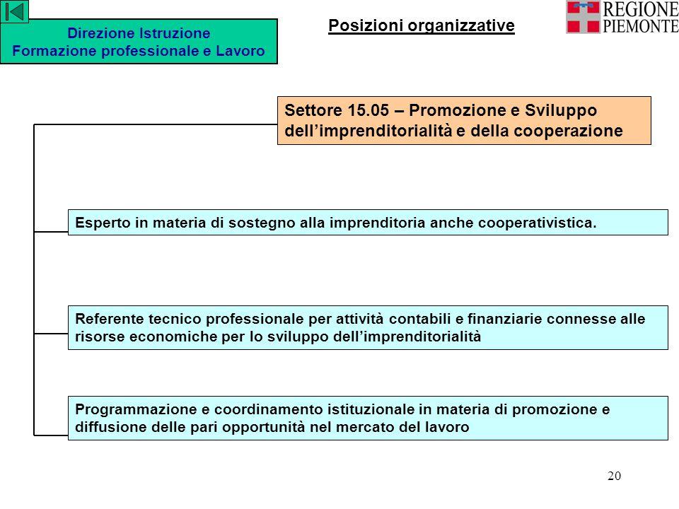 20 Esperto in materia di sostegno alla imprenditoria anche cooperativistica.