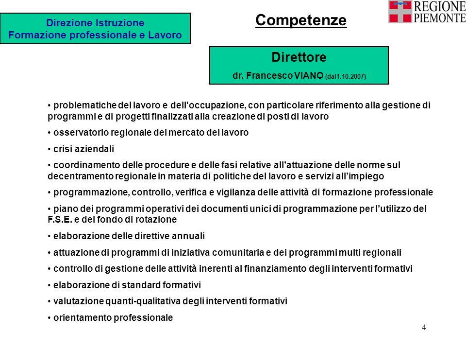 4 Competenze Direttore dr.