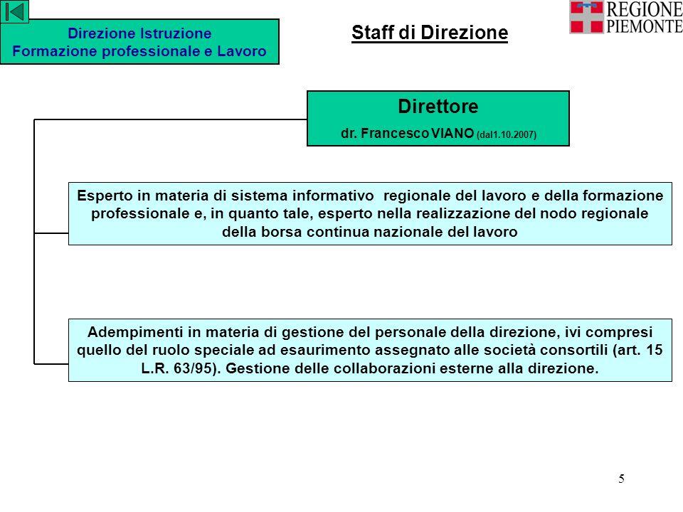 6 Settore 15.01 – Attività formativa attività riguardanti l elaborazione del piano dei programmi operativi per l utilizzo del F.S.E.