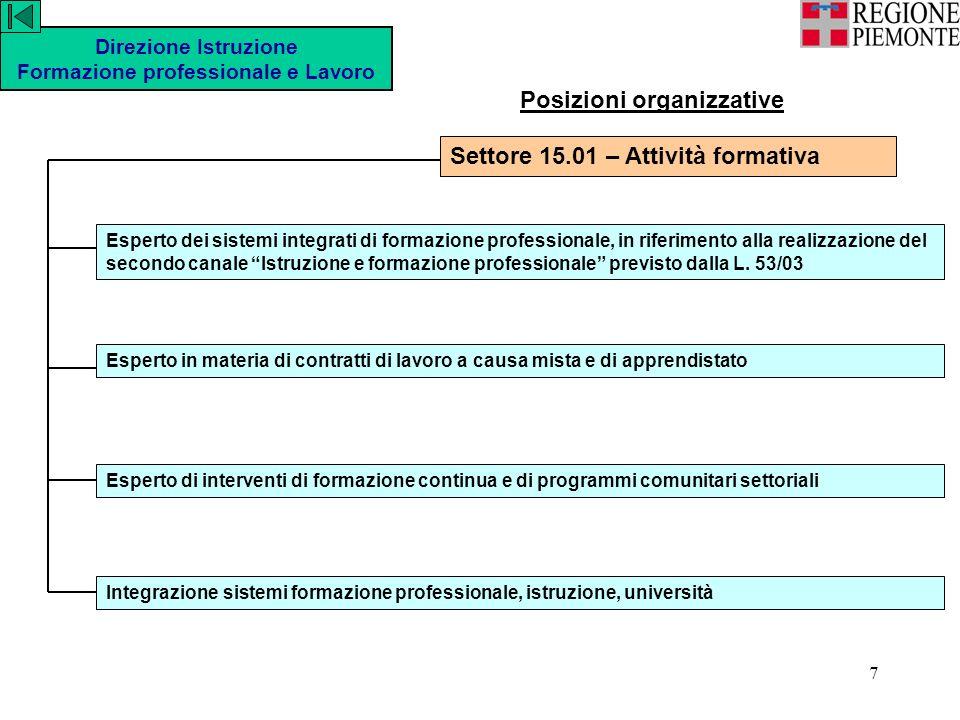 28 Direzione Istruzione Formazione professionale e Lavoro Servizio di monitoraggio del POR Ob.