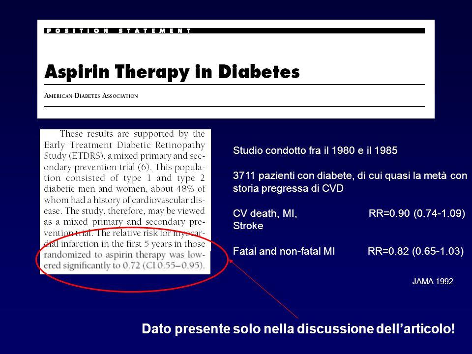 Pazienti con diabete: 8% (previous MI.