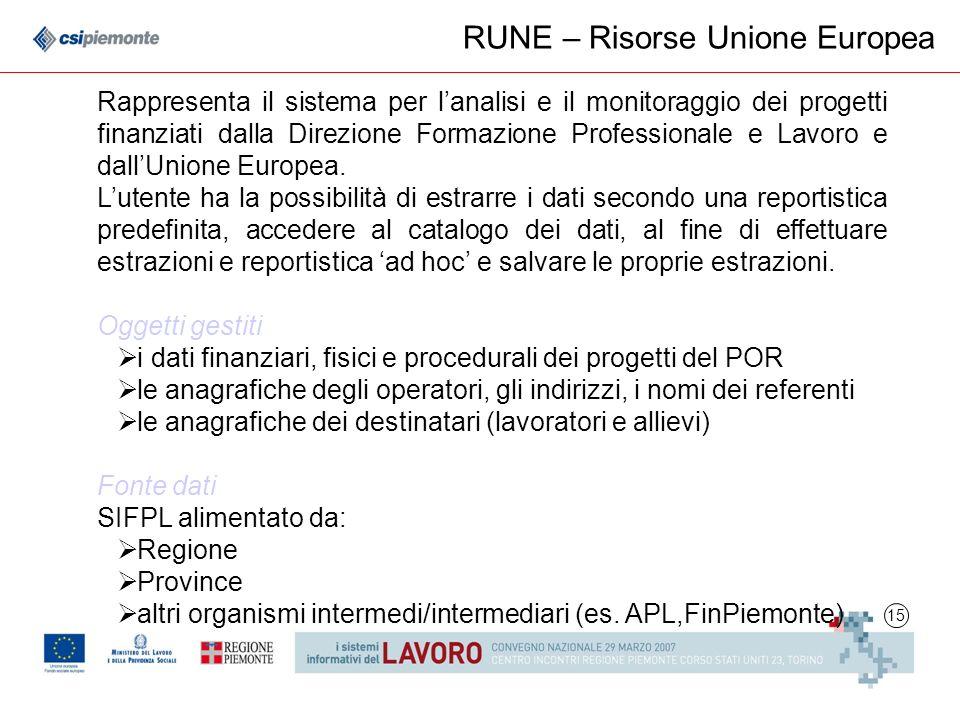 15 RUNE – Risorse Unione Europea Rappresenta il sistema per lanalisi e il monitoraggio dei progetti finanziati dalla Direzione Formazione Professionale e Lavoro e dallUnione Europea.