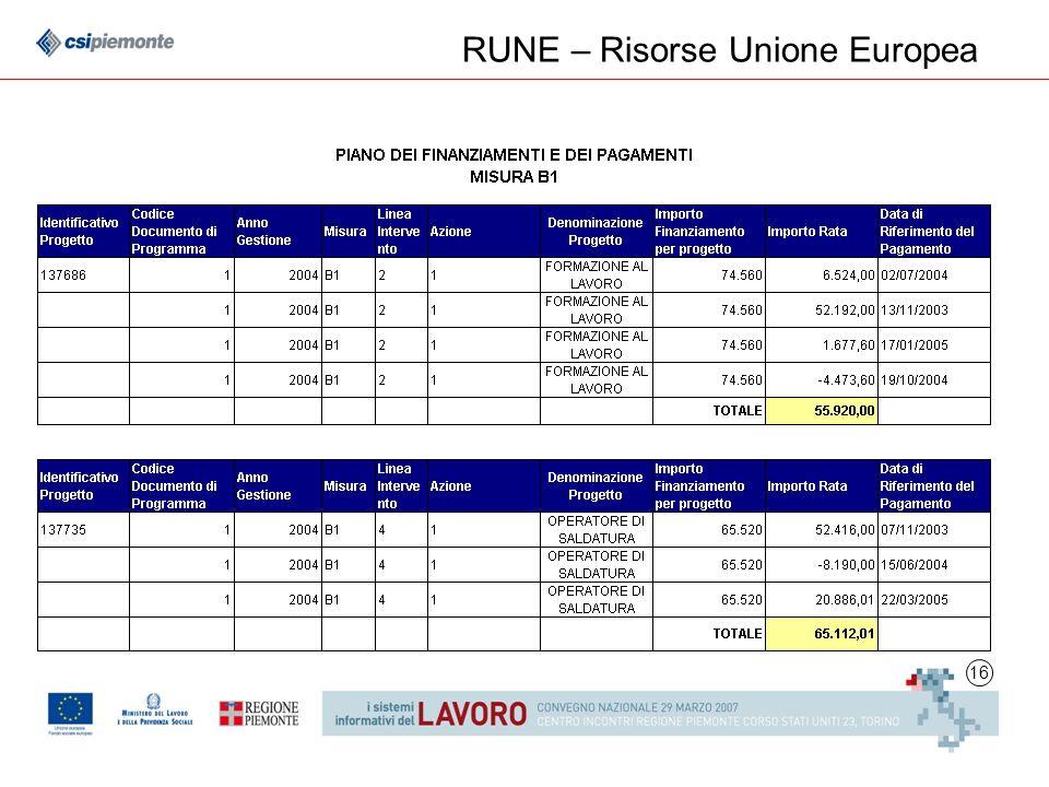 16 RUNE – Risorse Unione Europea