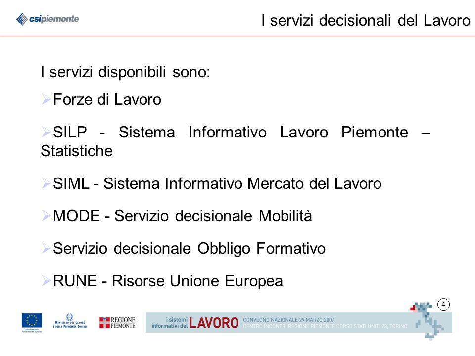 4 I servizi decisionali del Lavoro I servizi disponibili sono: Forze di Lavoro SILP - Sistema Informativo Lavoro Piemonte – Statistiche SIML - Sistema Informativo Mercato del Lavoro MODE - Servizio decisionale Mobilità Servizio decisionale Obbligo Formativo RUNE - Risorse Unione Europea