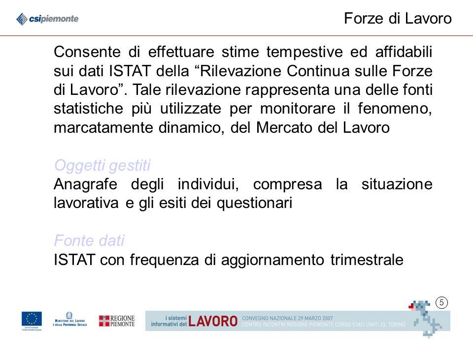 5 Forze di Lavoro Consente di effettuare stime tempestive ed affidabili sui dati ISTAT della Rilevazione Continua sulle Forze di Lavoro. Tale rilevazi