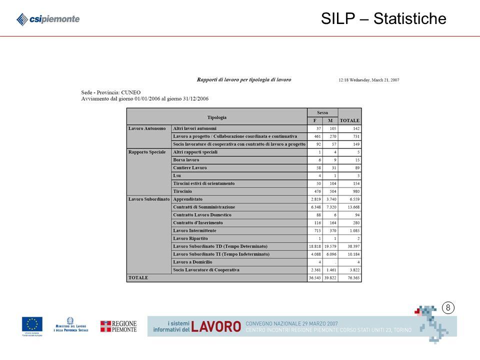 8 SILP – Statistiche