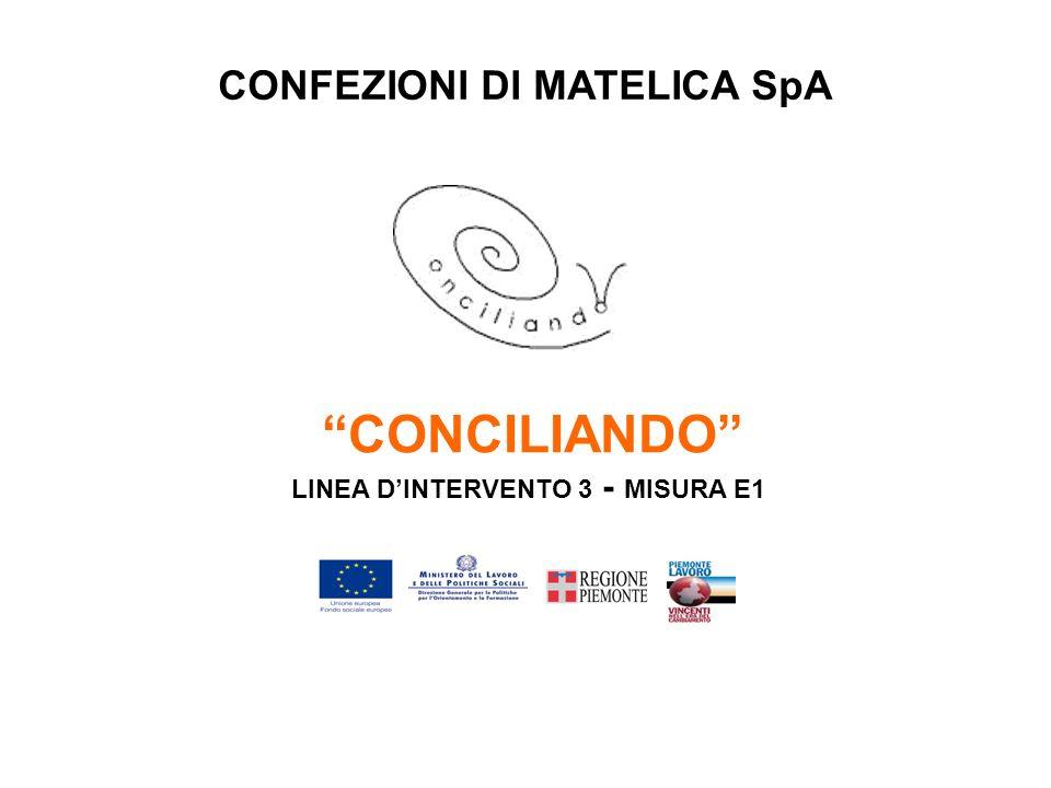 CONCILIANDO LINEA DINTERVENTO 3 - MISURA E1 CONFEZIONI DI MATELICA SpA