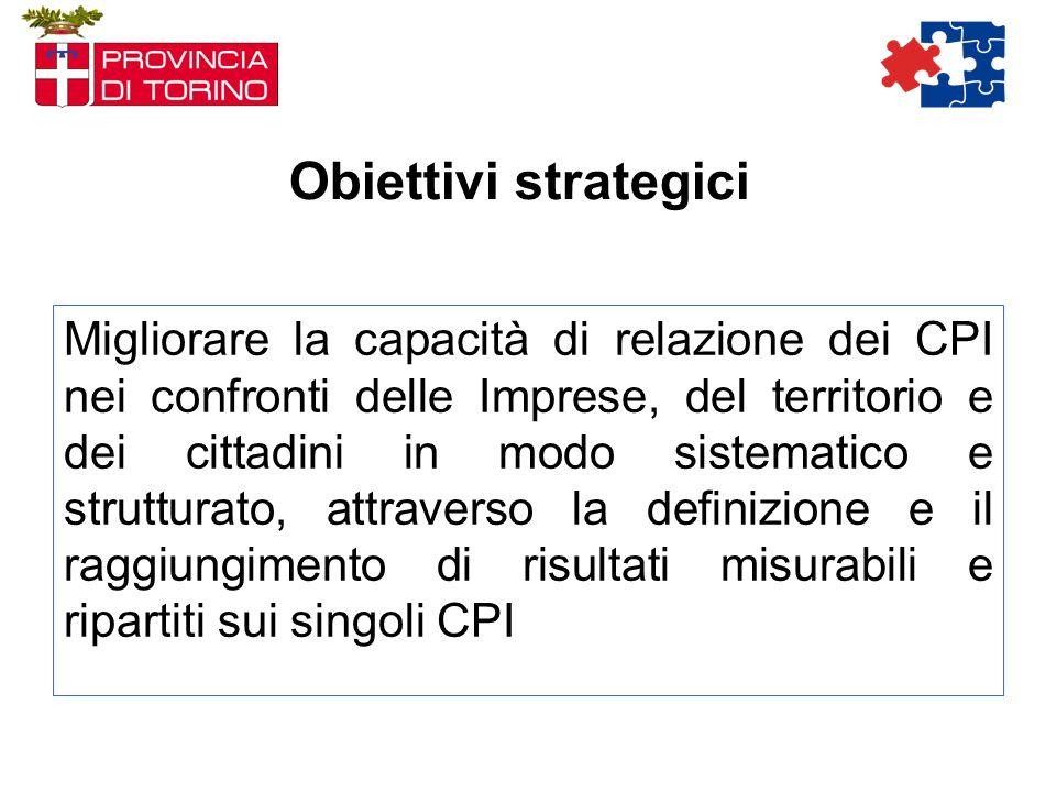 Migliorare la capacità di relazione dei CPI nei confronti delle Imprese, del territorio e dei cittadini in modo sistematico e strutturato, attraverso la definizione e il raggiungimento di risultati misurabili e ripartiti sui singoli CPI Obiettivi strategici