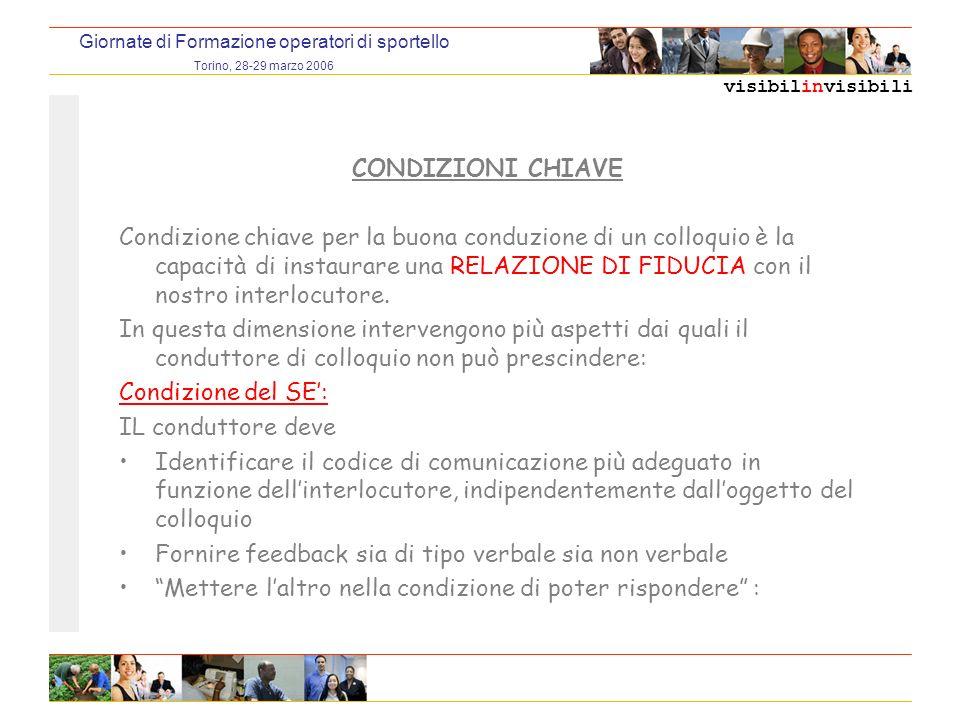 visibilinvisibili Giornate di Formazione operatori di sportello Torino, 28-29 marzo 2006 CONDIZIONI CHIAVE Condizione chiave per la buona conduzione di un colloquio è la capacità di instaurare una RELAZIONE DI FIDUCIA con il nostro interlocutore.