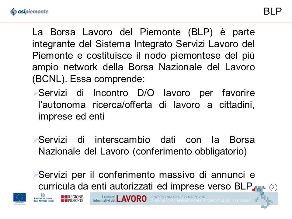 2 BLP Servizi di Incontro D/O lavoro per favorire lautonoma ricerca/offerta di lavoro a cittadini, imprese ed enti Servizi di interscambio dati con la Borsa Nazionale del Lavoro (conferimento obbligatorio) Servizi per il conferimento massivo di annunci e curricula da enti autorizzati ed imprese verso BLP La Borsa Lavoro del Piemonte (BLP) è parte integrante del Sistema Integrato Servizi Lavoro del Piemonte e costituisce il nodo piemontese del più ampio network della Borsa Nazionale del Lavoro (BCNL).