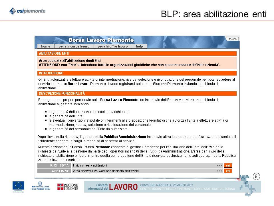 10 BLP: registrazione a SistemaPiemonte Procedura di registrazione del personale autorizzato ad operare per lente