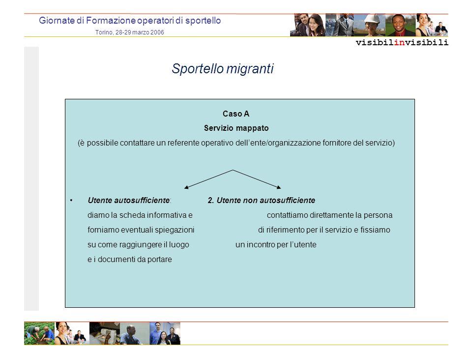 visibilinvisibili Giornate di Formazione operatori di sportello Torino, 28-29 marzo 2006 Sportello migranti Caso A Servizio mappato (è possibile conta