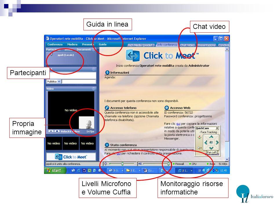 Partecipanti Chat video Livelli Microfono e Volume Cuffia Monitoraggio risorse informatiche Propria immagine Guida in linea