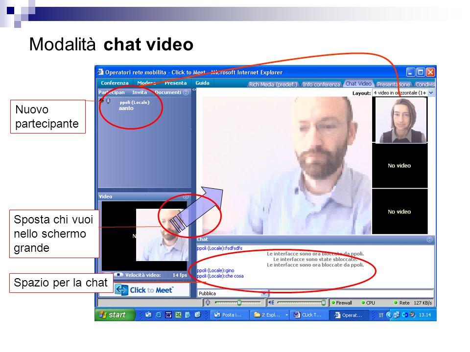 Modalità chat video aanto Nuovo partecipante Sposta chi vuoi nello schermo grande Spazio per la chat