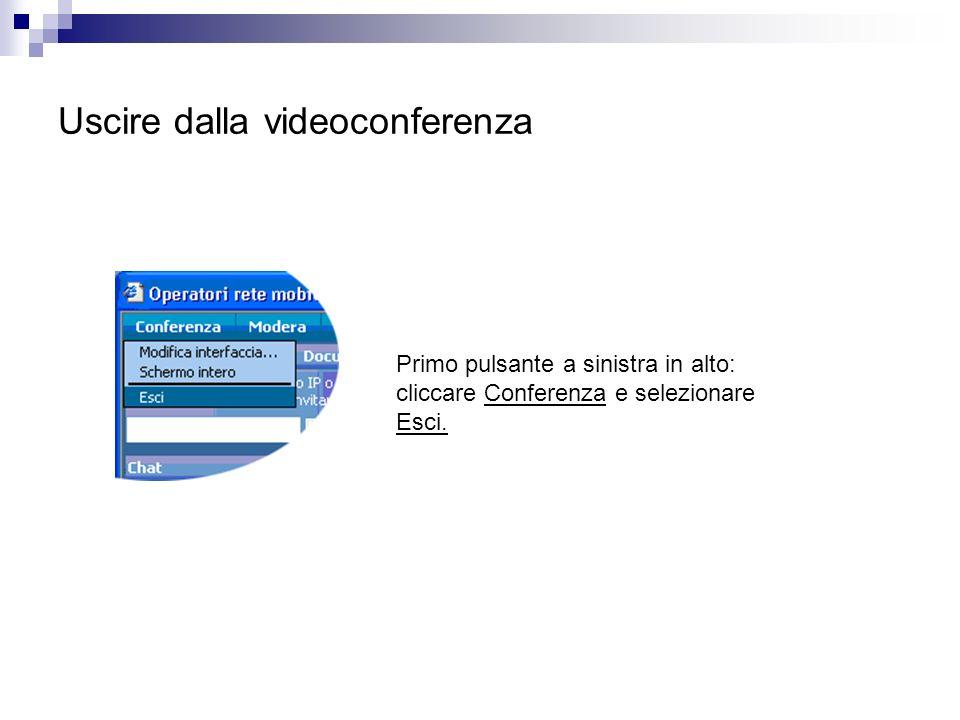 Uscire dalla videoconferenza Primo pulsante a sinistra in alto: cliccare Conferenza e selezionare Esci.