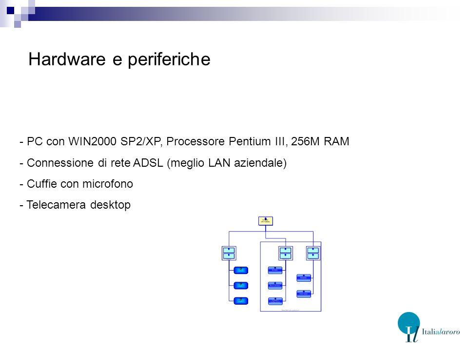 Hardware e periferiche - PC con WIN2000 SP2/XP, Processore Pentium III, 256M RAM - Connessione di rete ADSL (meglio LAN aziendale) - Cuffie con microfono - Telecamera desktop