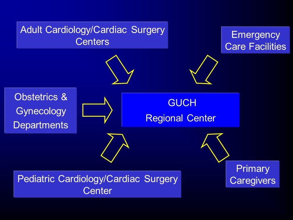 GUCH Regional Center Emergency Care Facilities Adult Cardiology/Cardiac Surgery Centers Obstetrics & Gynecology Departments Pediatric Cardiology/Cardi