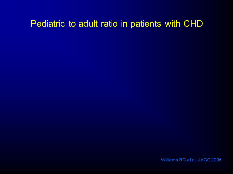 Pediatric to adult ratio in patients with CHD Williams RG et al, JACC 2006