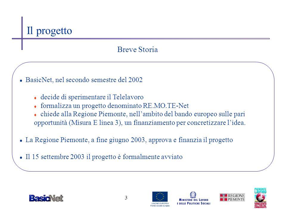 3 Il progetto Breve Storia l BasicNet, nel secondo semestre del 2002 t decide di sperimentare il Telelavoro t formalizza un progetto denominato RE.MO.