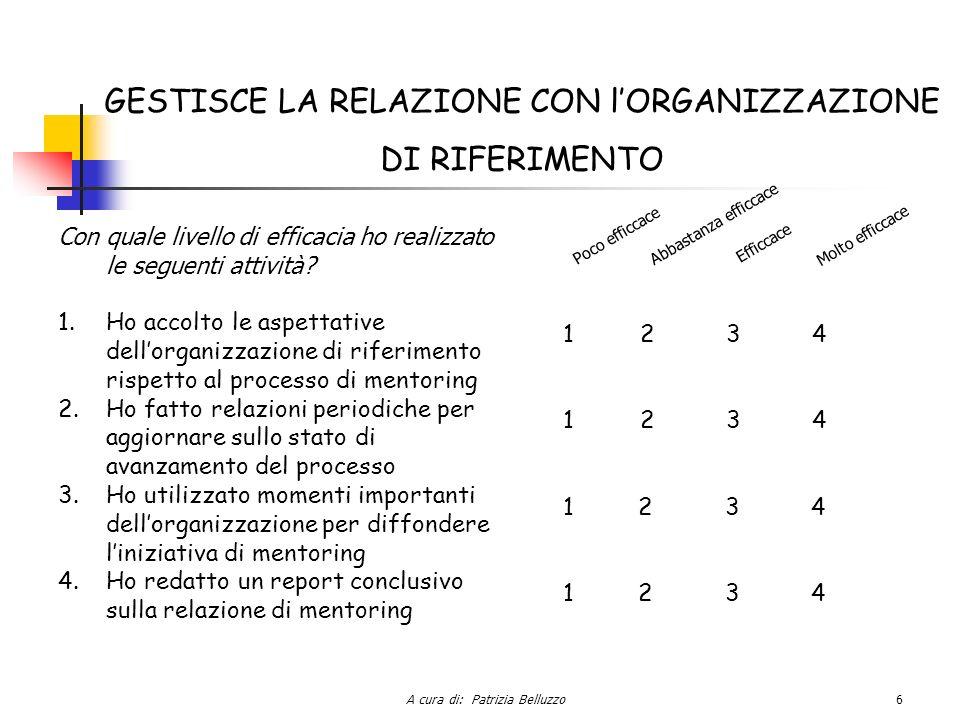 A cura di: Patrizia Belluzzo6 GESTISCE LA RELAZIONE CON lORGANIZZAZIONE DI RIFERIMENTO Con quale livello di efficacia ho realizzato le seguenti attività.