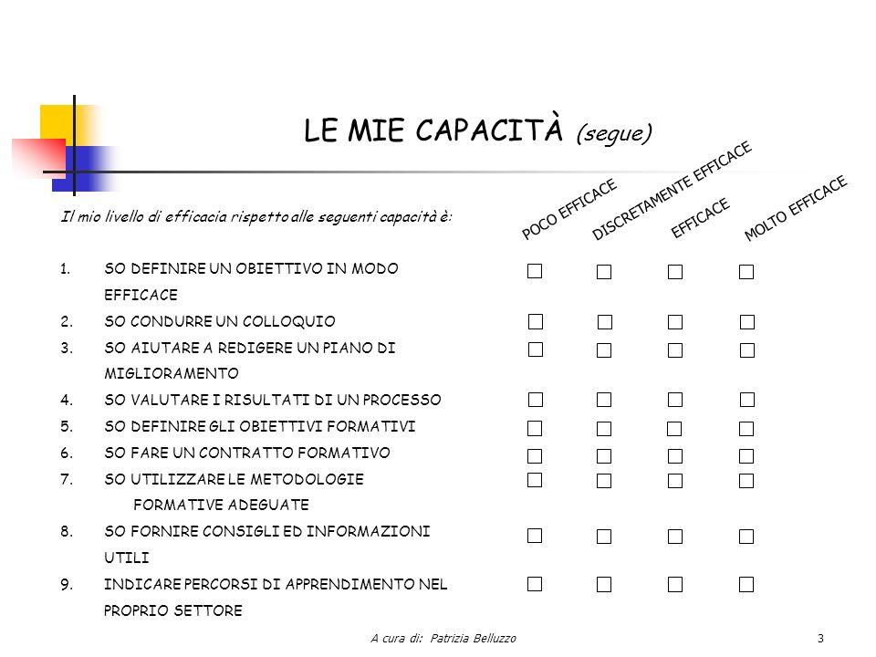 A cura di: Patrizia Belluzzo3 LE MIE CAPACITÀ (segue) Il mio livello di efficacia rispetto alle seguenti capacità è: 1.SO DEFINIRE UN OBIETTIVO IN MODO EFFICACE 2.SO CONDURRE UN COLLOQUIO 3.SO AIUTARE A REDIGERE UN PIANO DI MIGLIORAMENTO 4.SO VALUTARE I RISULTATI DI UN PROCESSO 5.SO DEFINIRE GLI OBIETTIVI FORMATIVI 6.SO FARE UN CONTRATTO FORMATIVO 7.SO UTILIZZARE LE METODOLOGIE FORMATIVE ADEGUATE 8.SO FORNIRE CONSIGLI ED INFORMAZIONI UTILI 9.INDICARE PERCORSI DI APPRENDIMENTO NEL PROPRIO SETTORE POCO EFFICACE DISCRETAMENTE EFFICACE EFFICACE MOLTO EFFICACE