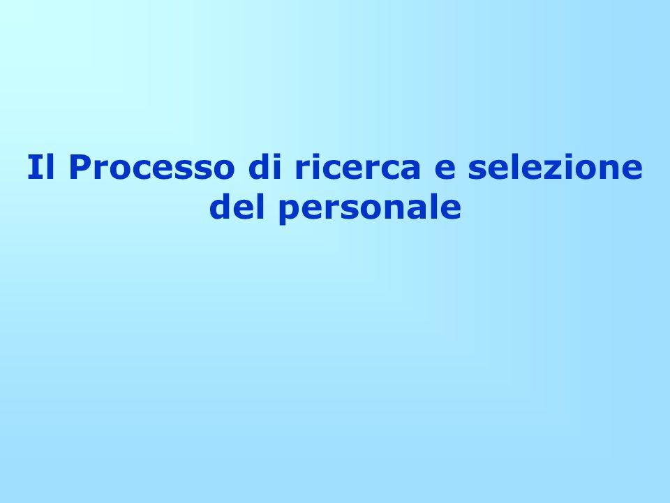 STRATEGIA PIANIFICAZIONE RECLUTAMENTO SELEZIONE STOCK COMPETENZE STOCK COMPETENZE += Mercato del lavoro interno ed esterno Gli strumenti del management: il processo di acquisizione delle risorse umane