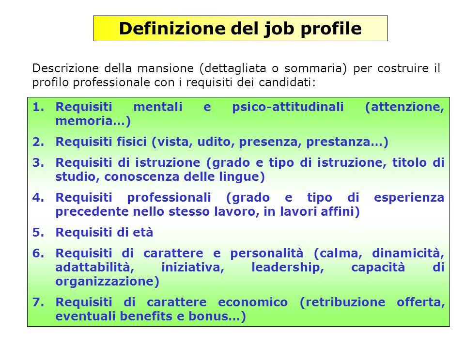 Definizione del job profile Descrizione della mansione (dettagliata o sommaria) per costruire il profilo professionale con i requisiti dei candidati: 1.Requisiti mentali e psico-attitudinali (attenzione, memoria…) 2.Requisiti fisici (vista, udito, presenza, prestanza…) 3.Requisiti di istruzione (grado e tipo di istruzione, titolo di studio, conoscenza delle lingue) 4.Requisiti professionali (grado e tipo di esperienza precedente nello stesso lavoro, in lavori affini) 5.Requisiti di età 6.Requisiti di carattere e personalità (calma, dinamicità, adattabilità, iniziativa, leadership, capacità di organizzazione) 7.Requisiti di carattere economico (retribuzione offerta, eventuali benefits e bonus…)