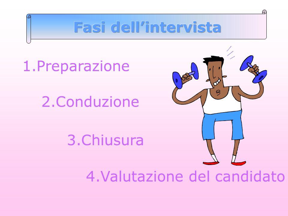 1.Preparazione 2.Conduzione 3.Chiusura 4.Valutazione del candidato