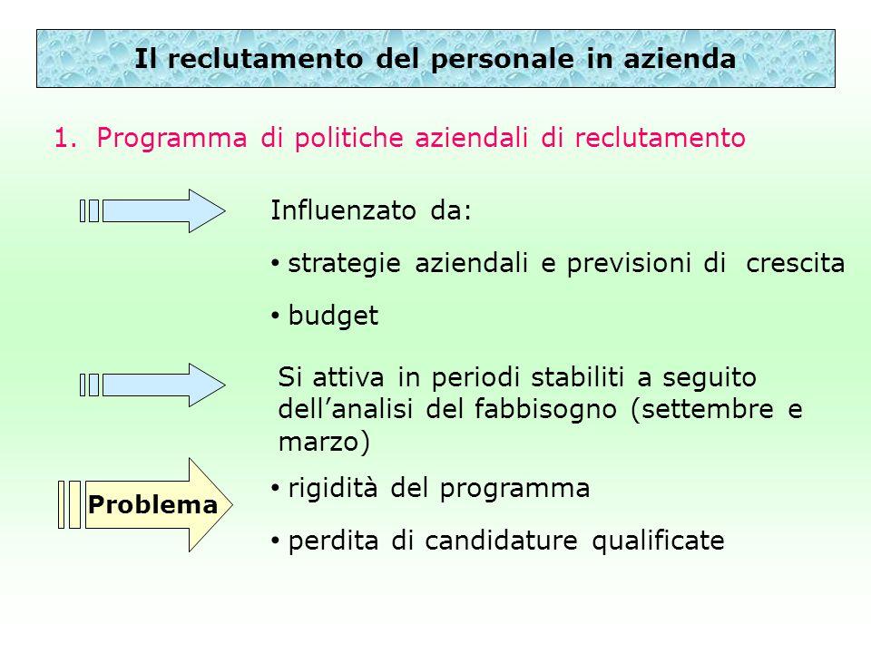 Il reclutamento del personale in azienda 1.Programma di politiche aziendali di reclutamento Influenzato da: strategie aziendali e previsioni di cresci
