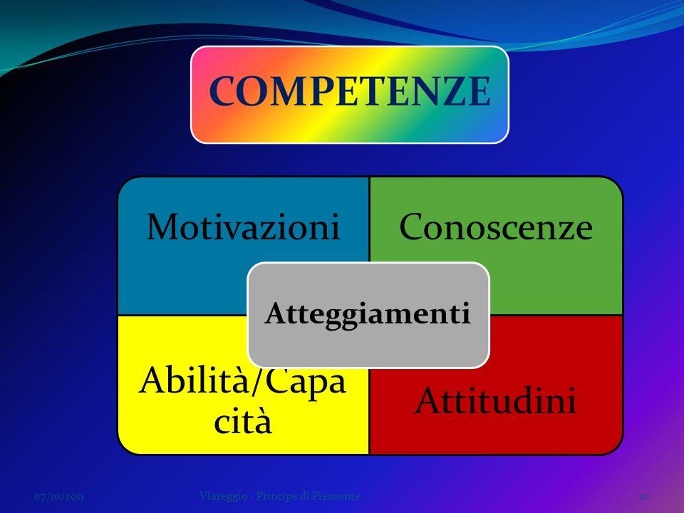 07/10/201110Viareggio - Principe di Piemonte MotivazioniConoscenze Abilità/Capa cità Attitudini Atteggiamenti