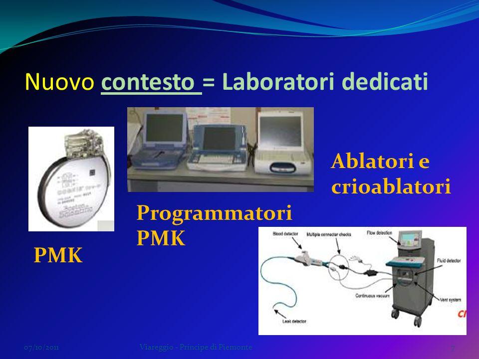 07/10/2011Viareggio - Principe di Piemonte7 PMK contropulsatore Nuovo contesto = Laboratori dedicati Programmatori PMK Ablatori e crioablatori
