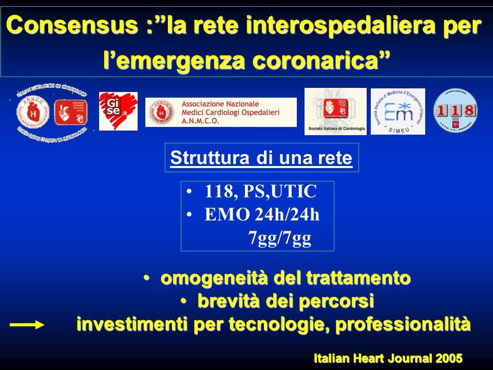 Consensus :la rete interospedaliera per lemergenza coronarica 118, PS,UTIC EMO 24h/24h 7gg/7gg Italian Heart Journal 2005 omogeneità del trattamento o