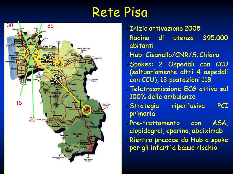 Rete Pisa 50 18 60 25 30 85 Inizio attivazione 2005 Bacino di utenza 395.000 abitanti Hub: Cisanello/CNR/S. Chiara Spokes: 2 Ospedali con CCU (saltuar