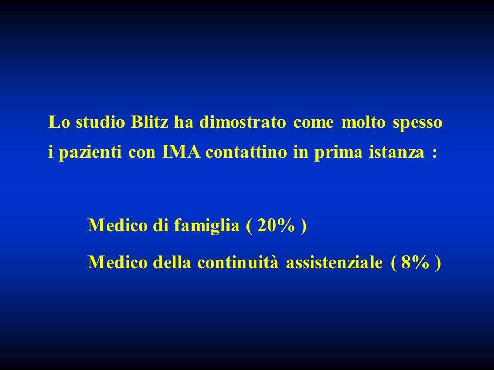 Lo studio Blitz ha dimostrato come molto spesso i pazienti con IMA contattino in prima istanza : Medico di famiglia ( 20% ) Medico della continuità as
