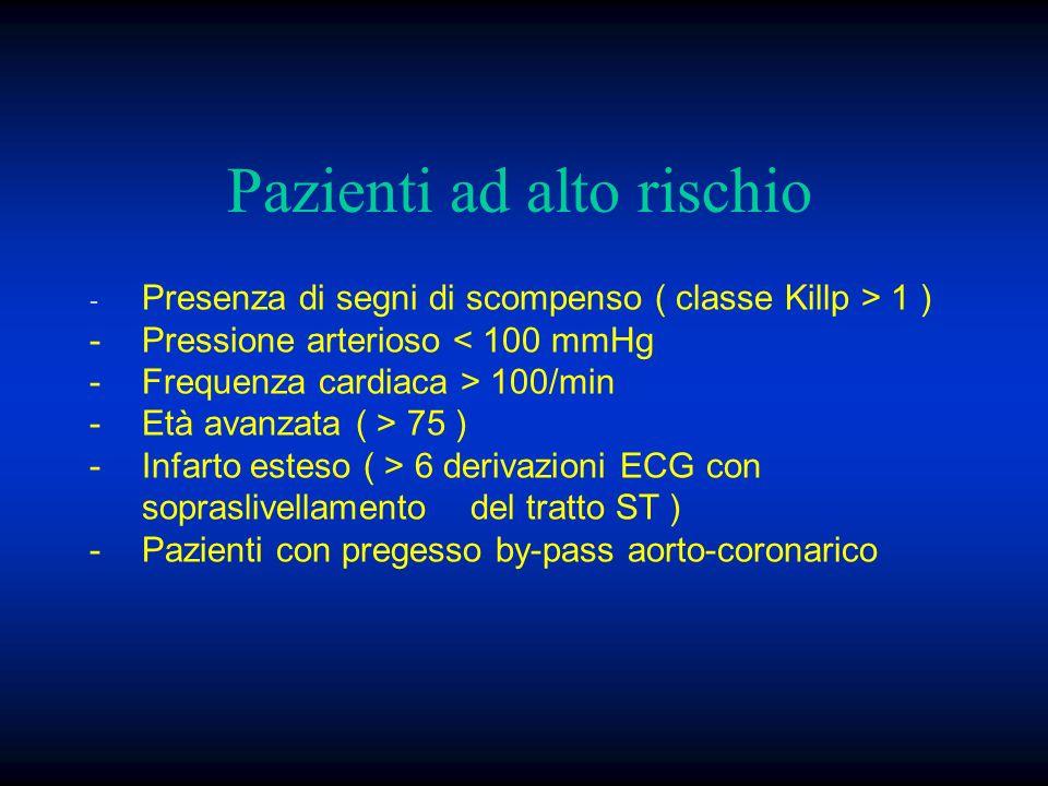 Pazienti ad alto rischio - Presenza di segni di scompenso ( classe Killp > 1 ) - Pressione arterioso < 100 mmHg - Frequenza cardiaca > 100/min - Età a