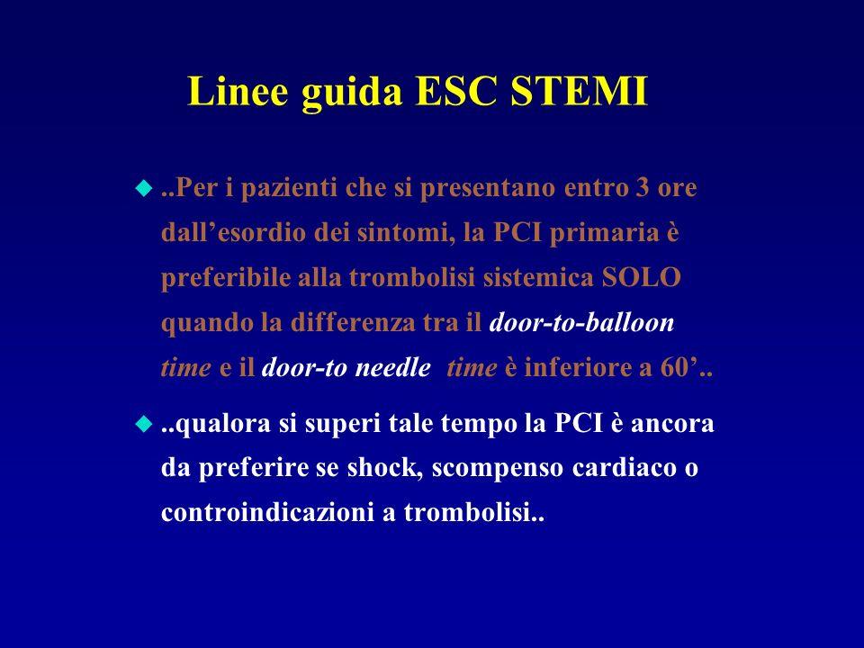 Linee guida ESC STEMI u..Per i pazienti che si presentano entro 3 ore dallesordio dei sintomi, la PCI primaria è preferibile alla trombolisi sistemica
