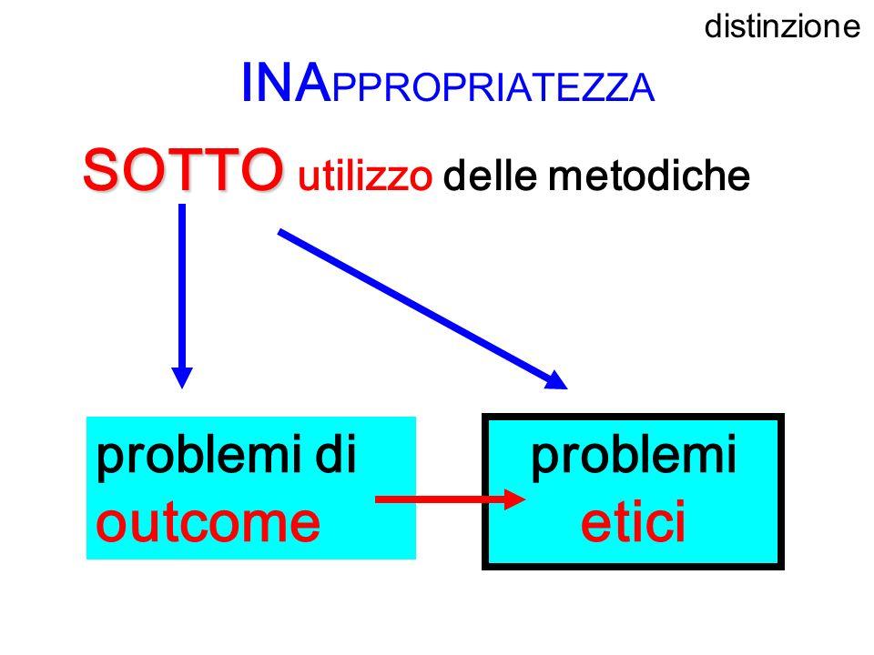 SOTTO SOTTO utilizzo delle metodiche problemi di outcome problemi etici INA PPROPRIATEZZA distinzione