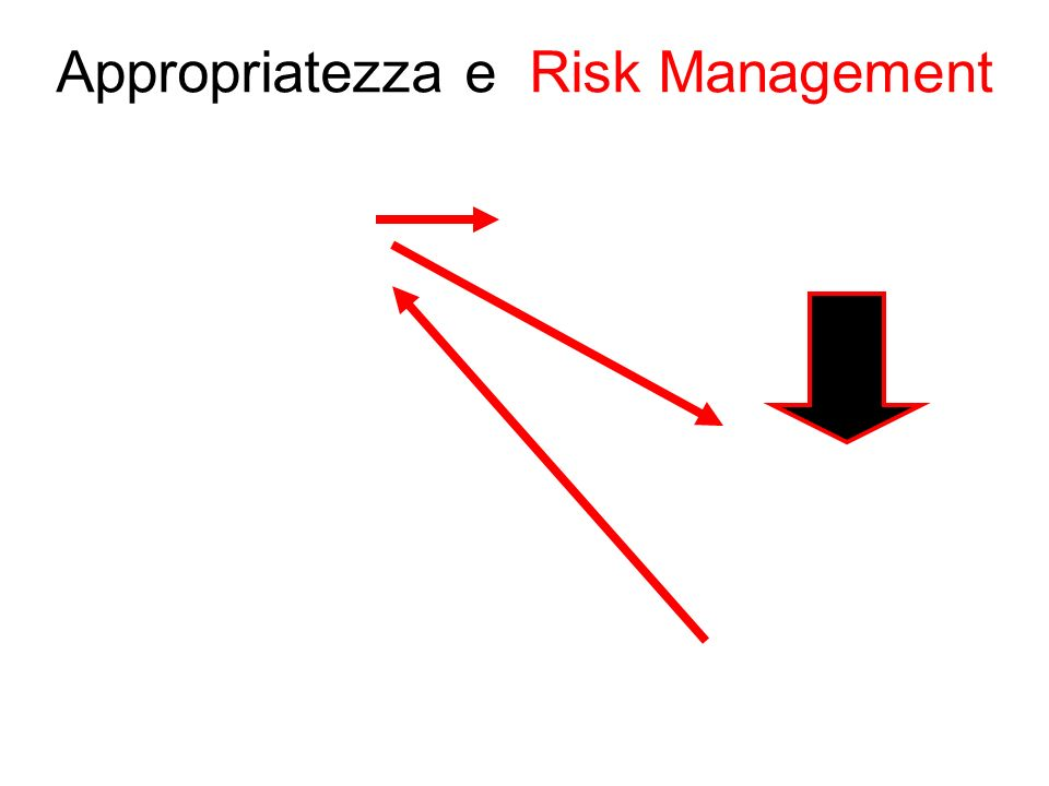 Appropriatezza e Risk Management