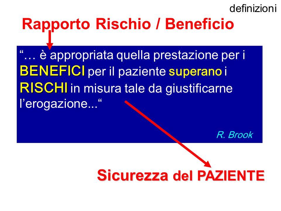 definizioni BENEFICI RISCHI … è appropriata quella prestazione per i BENEFICI per il paziente superano i RISCHI in misura tale da giustificarne leroga