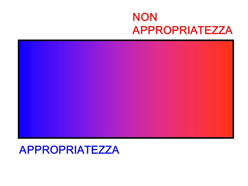 APPROPRIATEZZA NON APPROPRIATEZZA