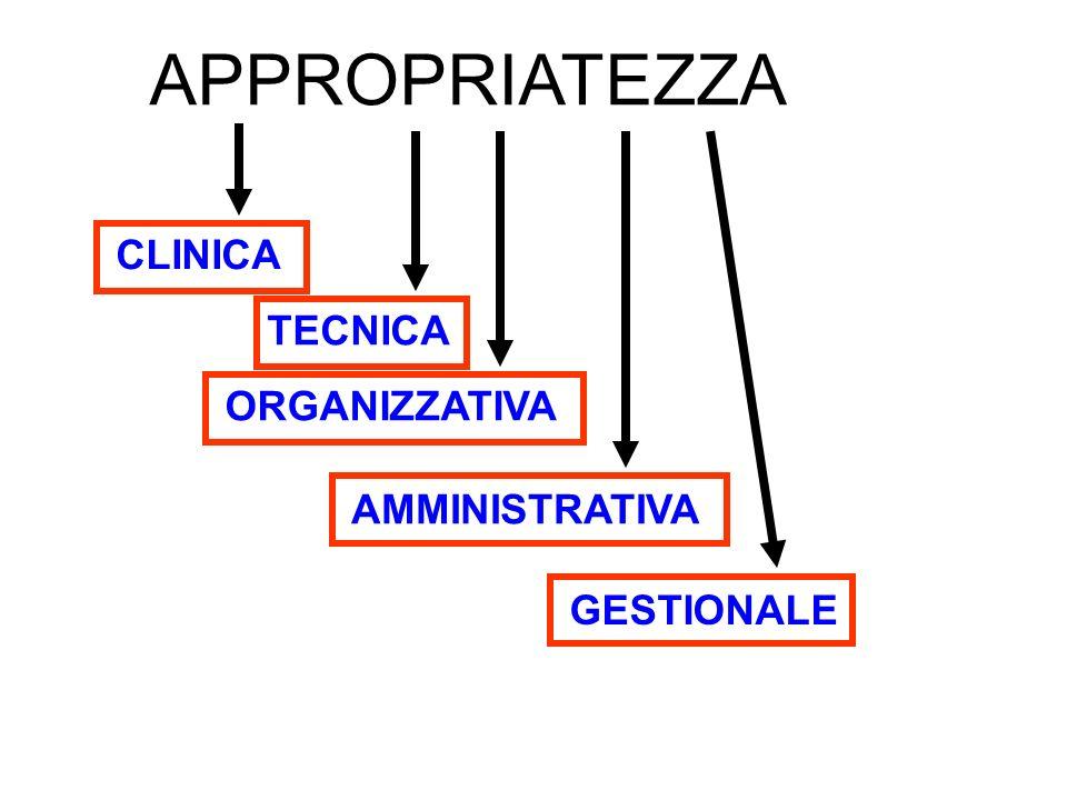 CLINICA TECNICA ORGANIZZATIVA GESTIONALE AMMINISTRATIVA