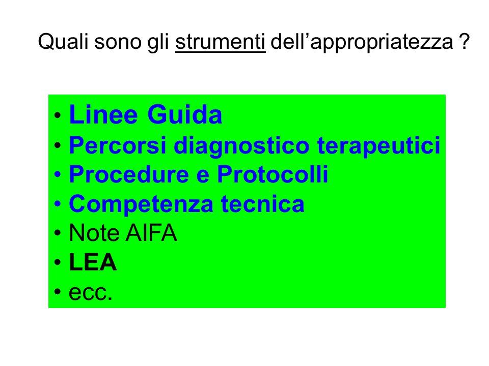 Quali sono gli strumenti dellappropriatezza ? Linee Guida Percorsi diagnostico terapeutici Procedure e Protocolli Competenza tecnica Note AIFA LEA ecc