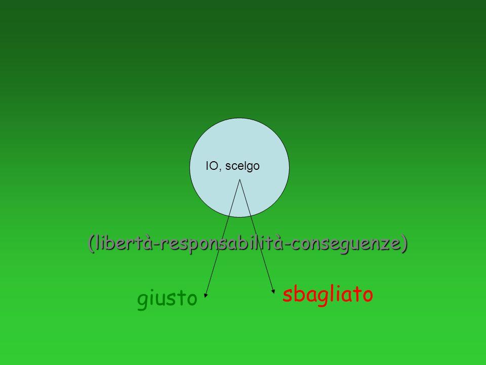 IO, scelgo giusto sbagliato (libertà-responsabilità-conseguenze)