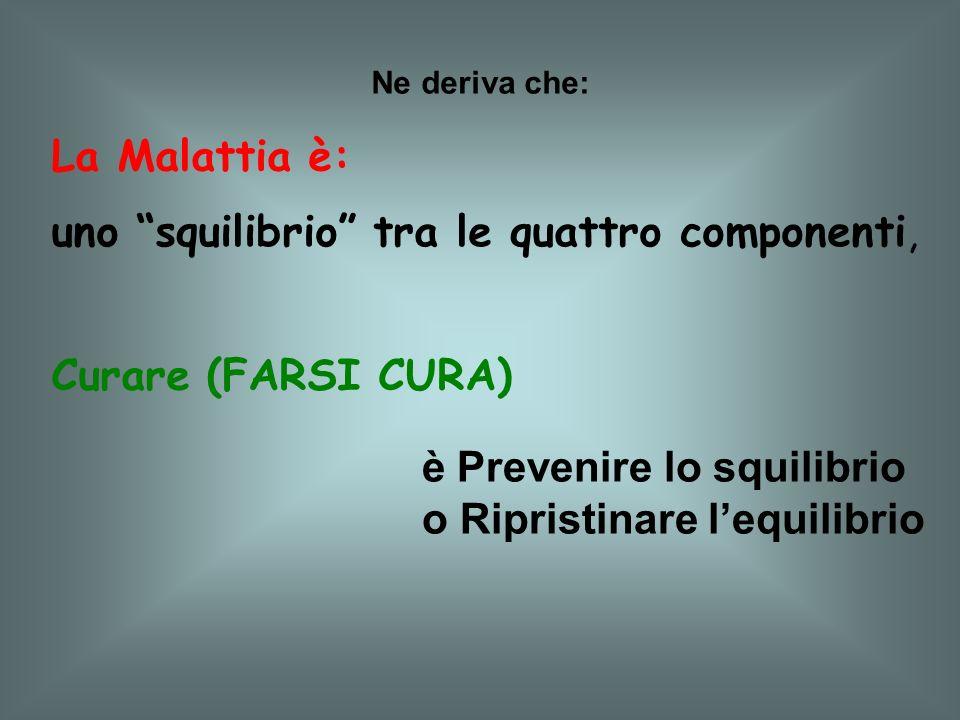 è Prevenire lo squilibrio o Ripristinare lequilibrio Ne deriva che: uno squilibrio tra le quattro componenti, Curare (FARSI CURA) La Malattia è: