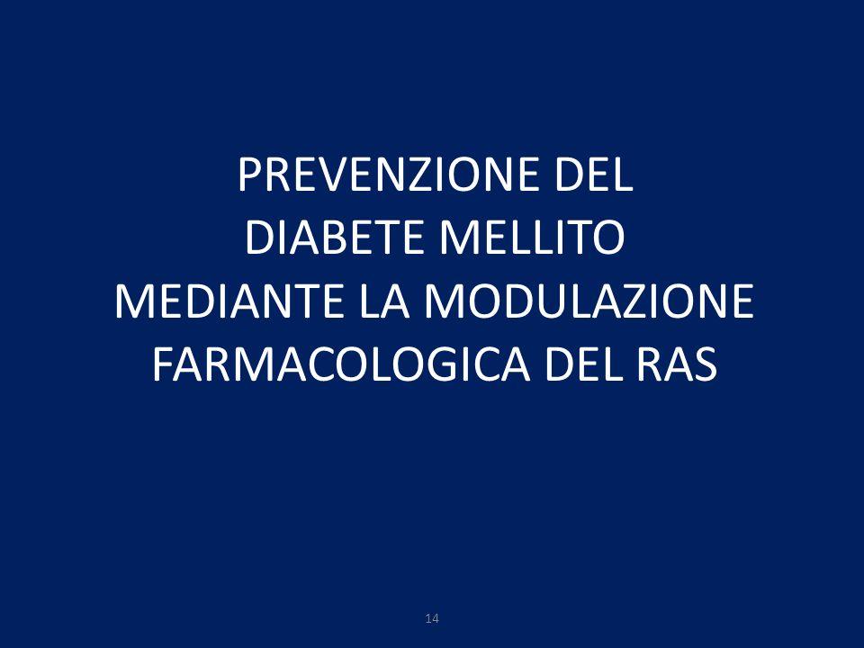 14 PREVENZIONE DEL DIABETE MELLITO MEDIANTE LA MODULAZIONE FARMACOLOGICA DEL RAS