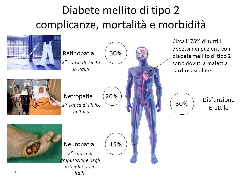 6 Disfunzione Erettile 30% Retinopatia 30% Neuropatia 15% Nefropatia 20% Circa il 75% di tutti i decessi nei pazienti con diabete mellito di tipo 2 so